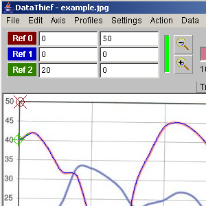 Datathief is a useful tool for extracting data from plots.